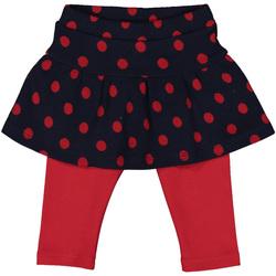 Oblečenie Dievčatá Sukňa Melby 20F0001 Červená