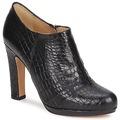 Topánky Ženy Nízke čižmy Fericelli