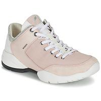 Topánky Ženy Nízke tenisky Geox SFINGE A Ružová